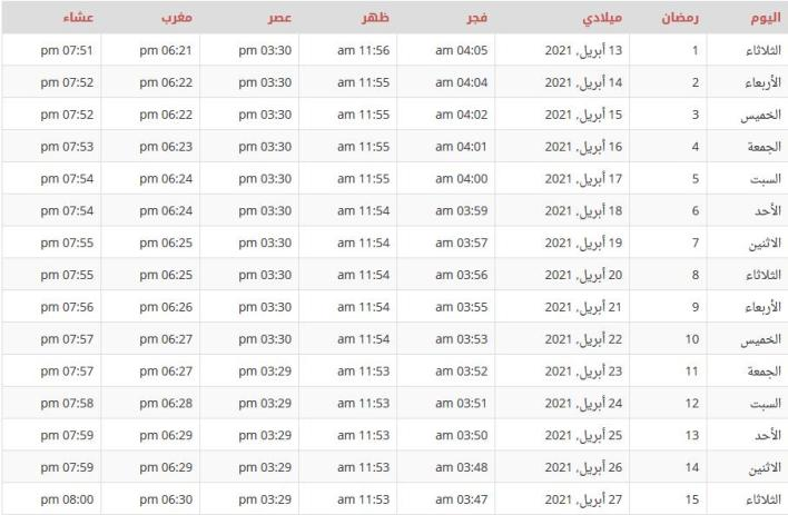 امساكية رمضان 2021 القاهرة