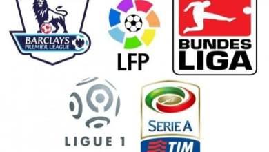 موعد بداية الدوريات الأوروبية الكبرى لموسم 2021 - 2022 والقنوات الناقلة