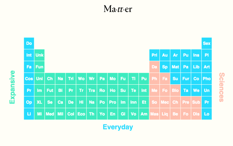 matter-collective