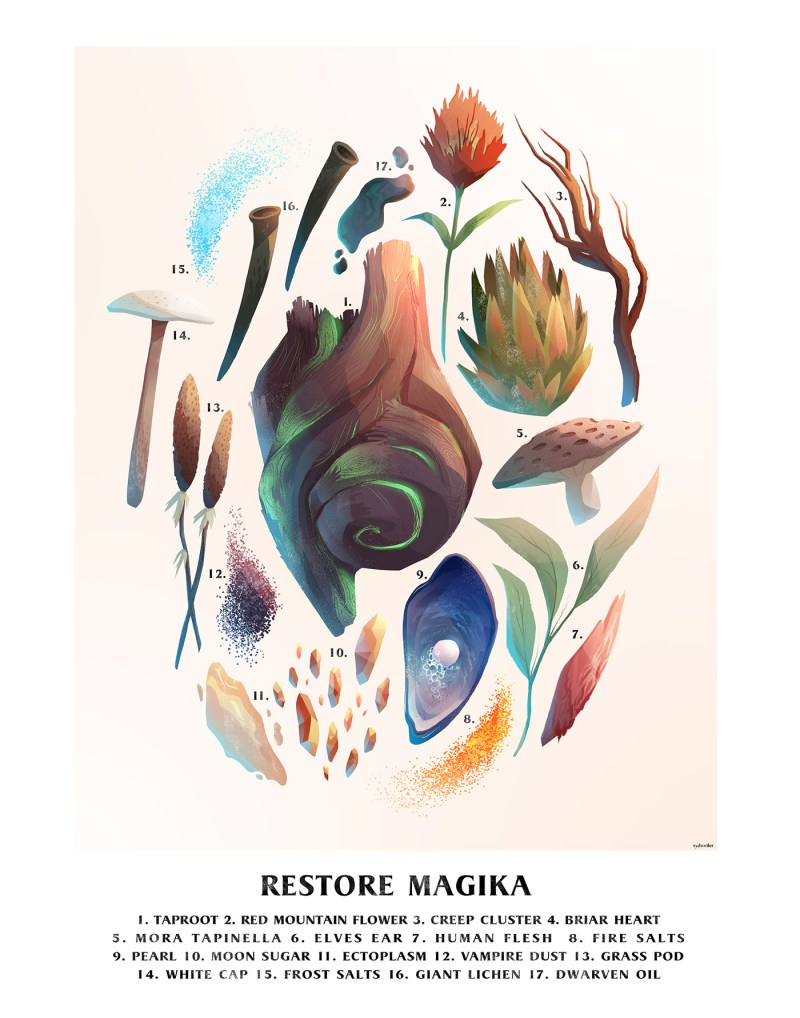 Syd Weilers Alchemical Ingredients Of Skyrim Poster Series