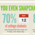 College Students' Snapchat Use [INFOGRAPHIC]