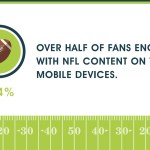 NFL Content Consumption On Mobile