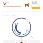 The Internet Spec Sheet [INFOGRAPHIC]