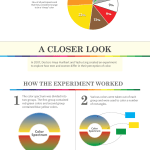 Perceptions Of Color By Gender [INFOGRAPHIC]