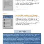 Infographic: WordPress Theme Elements