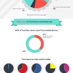 YouTube Statistics, 2017 [INFOGRAPHIC]