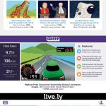 Infographic: Live Video Streaming