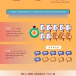 Infographic: SEO For Small Business