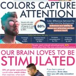 Infographic: Visual Marketing