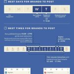 Best Times To Post To Social Media [INFOGRAPHIC]
