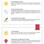 Infographic: Marketing With Emojis
