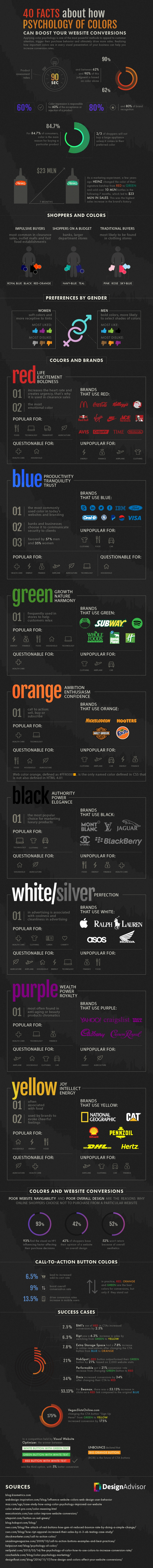 This infographic from Design Advisor illustrates how color choice in online design can effect website conversions.