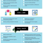 Infographic: Social Media Marketing Checklist