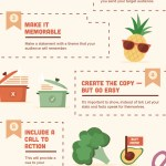 Infographics: Infographic Best Practices