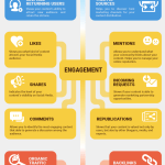 Infographic: Content Marketing Metrics