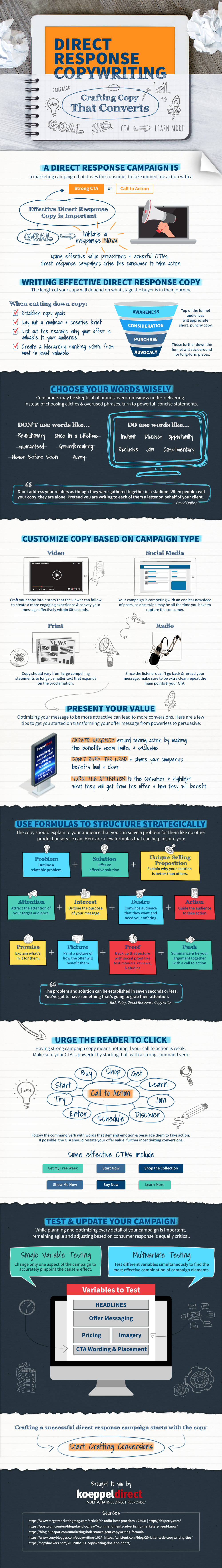Infographic: Direct Response Copy That Converts