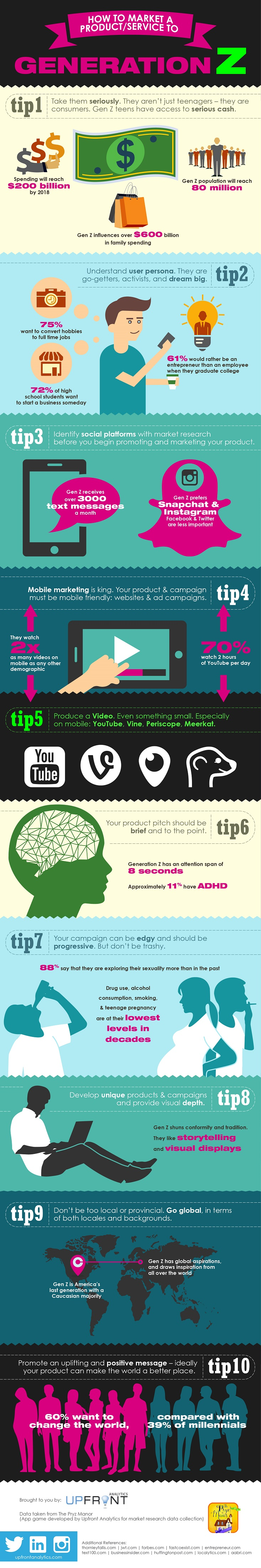 Infographic: How To Market To Generation Z