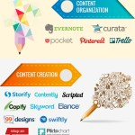 Infographic: 35 Content Marketing Tools