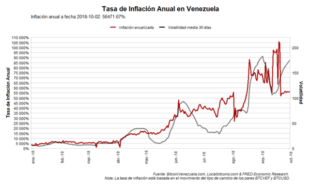 a-183-1-tasadeinflacionanualvenezuela