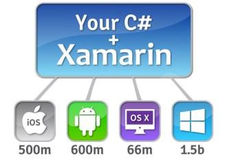 Danske Lesspainful opkøbt af det amerikanske startup Xamarin