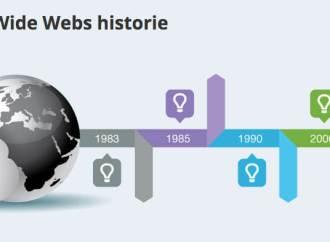 40 milepæle som har haft betydning for det danske World Wide Web