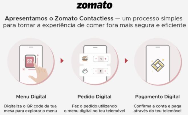 ©Zomato Contactless Info