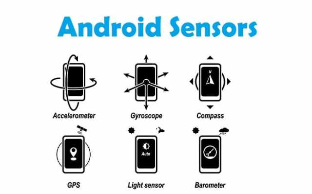 Types of Android Mobile Phone Sensors