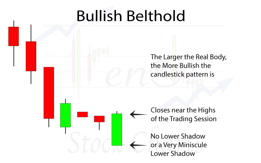 bullish-belthold-slider-h