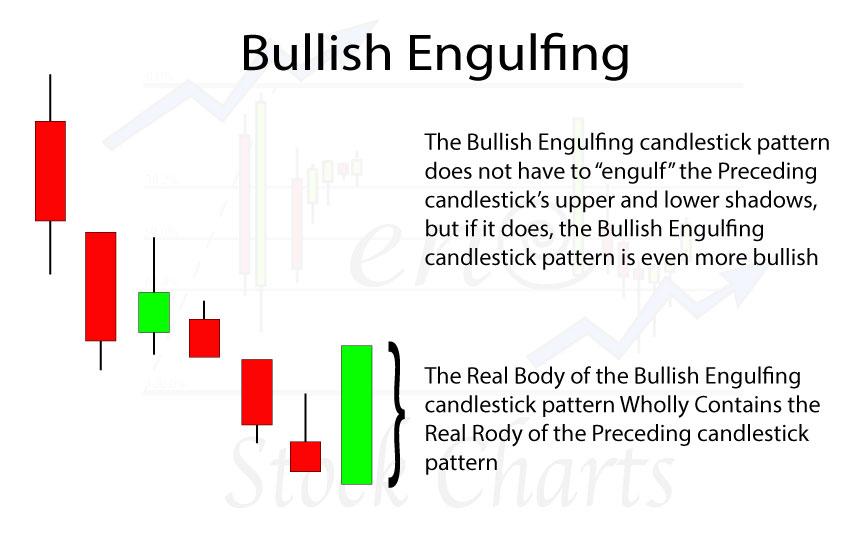 bullish-engulfing-slider-h