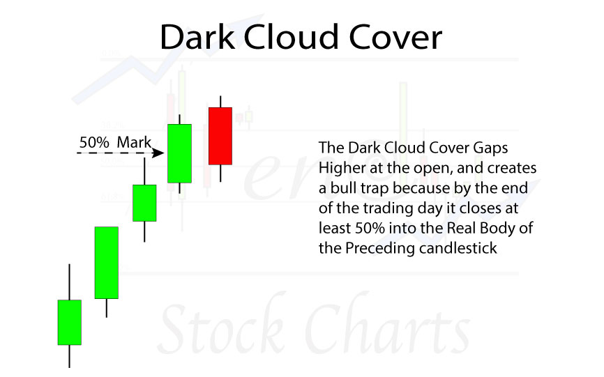 Dark-Cloud-Cover-slider-H