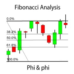 fibonacci-slider-max, learn technical analysis