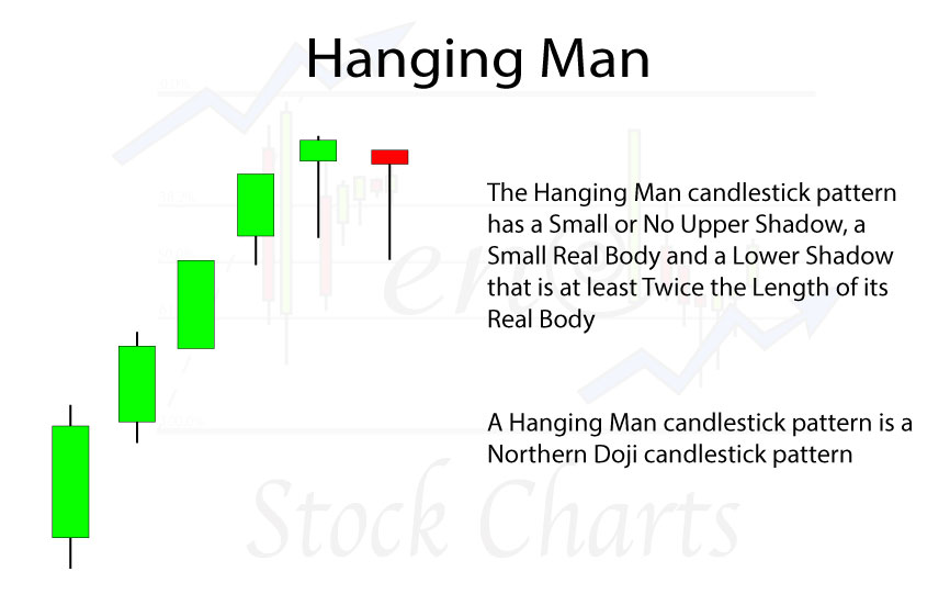 hanging-man-slider-h