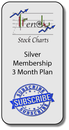 silver-membership, Subscribe to Trendy Stock Charts