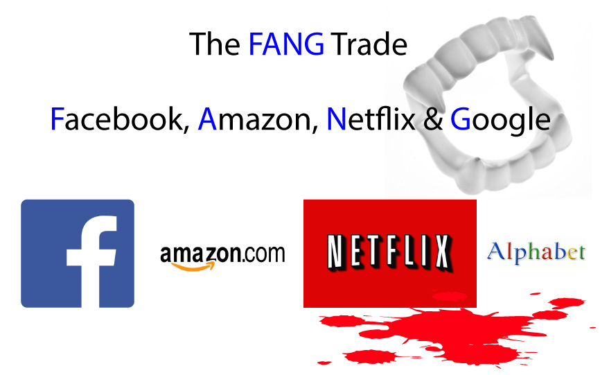 FANG Stocks Logo, FANG Stock Chart Patterns