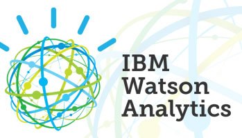 International Business Machines (IBM) Stock Chart