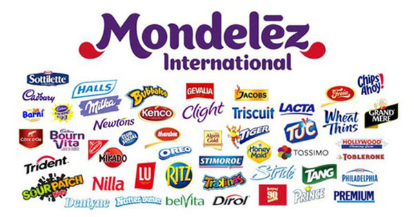Mondelez International (MDLZ) Stock Chart