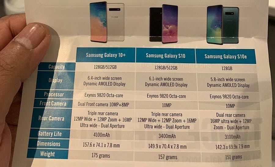 Trendy Techz Samsung Galaxy S10 specs sheet