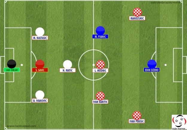 G – Jan Oblak (Eslovênia) DC – Branislav Ivanović (Sérvia) DC – Stefan  Savić (Montenegro) DC – Matija Nastasić (Sérvia) V – Nemanja Matić (Sérvia) 129b677152c55
