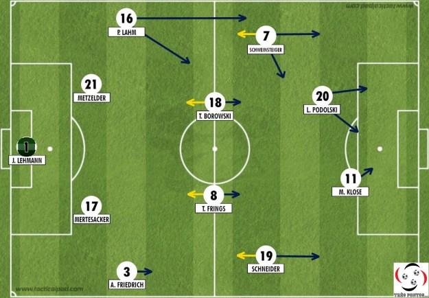 Arquivos Copa 2006 Tres Pontos