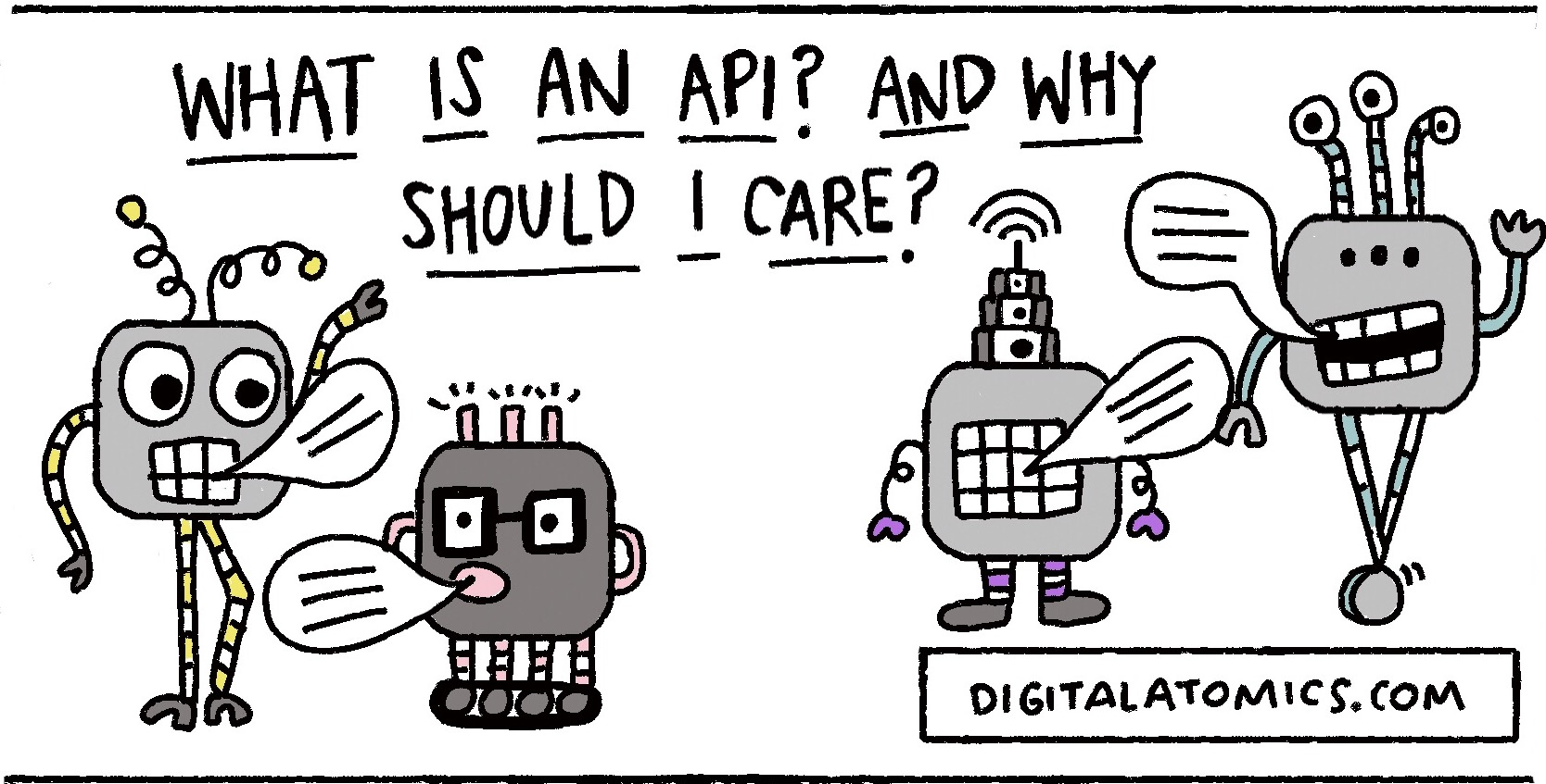 What is an API? And Why Should I Care?
