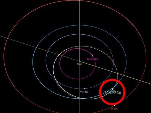 Астероид, по-голям от Великата пирамида, профучава покрай Земята до дни – ето кога