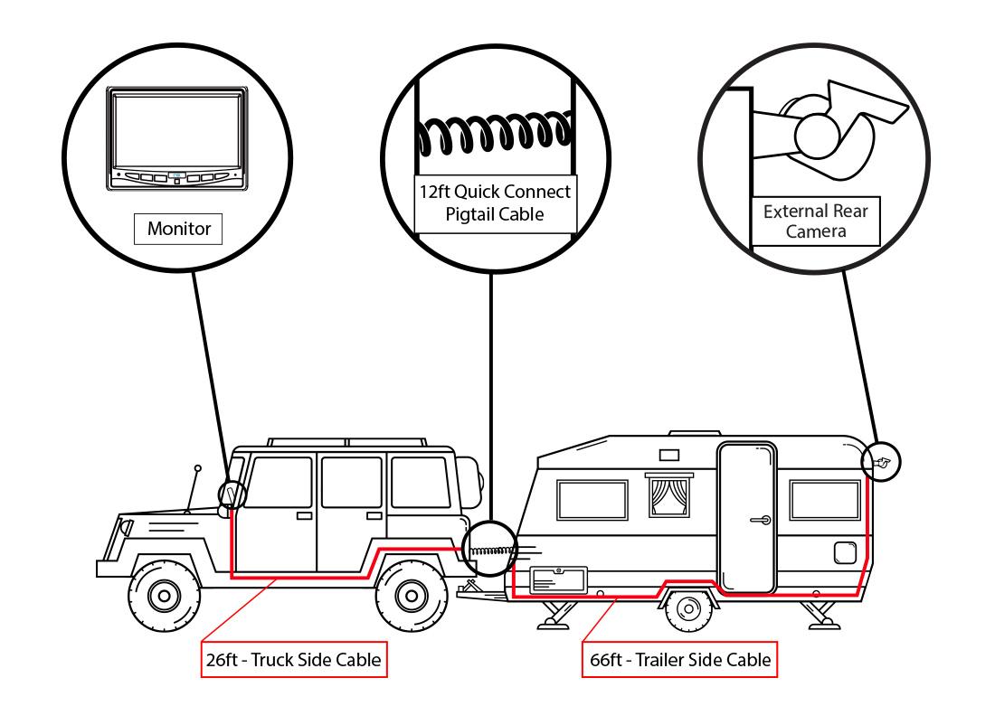 Wired Truck