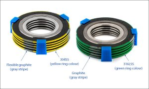 Spiral Wound Gaskets – The Durlon Difference! | Triangle