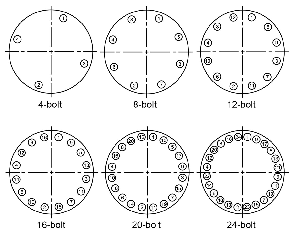 8 Steps To Properly Installing A Gasket