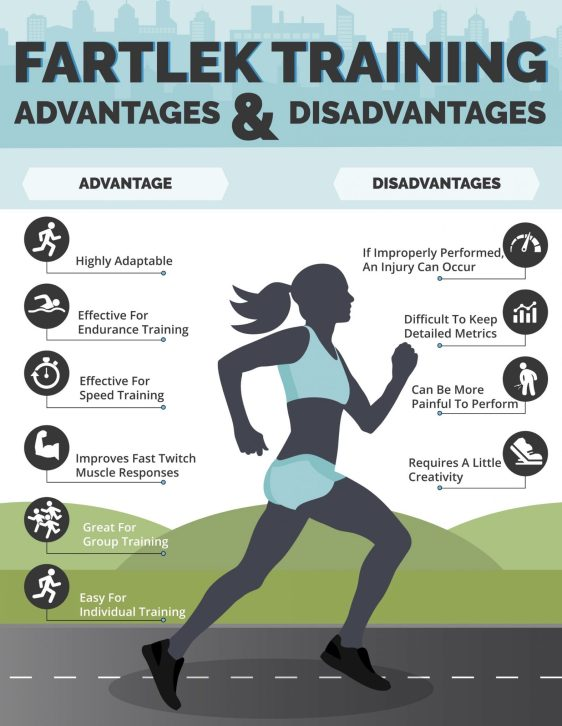 11 Fartlek Training Advantages and Disadvantages - Triathlete's Tribe