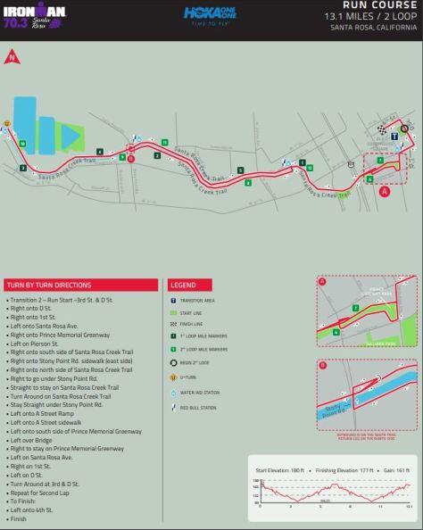 IronMan 70.3 Santa Rosa run course