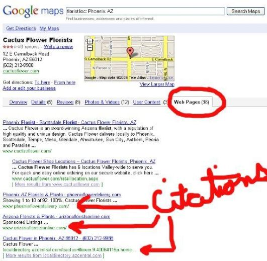 SEO-Citations