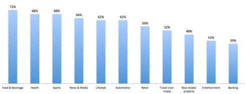 tribelocal-top-trends