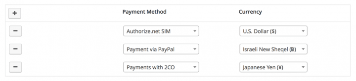 currency per payment method