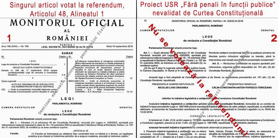 Referendum: Câte articole de lege se votează? UNUL SINGUR! Articolul 48, Alineatul 1 din Constituția României